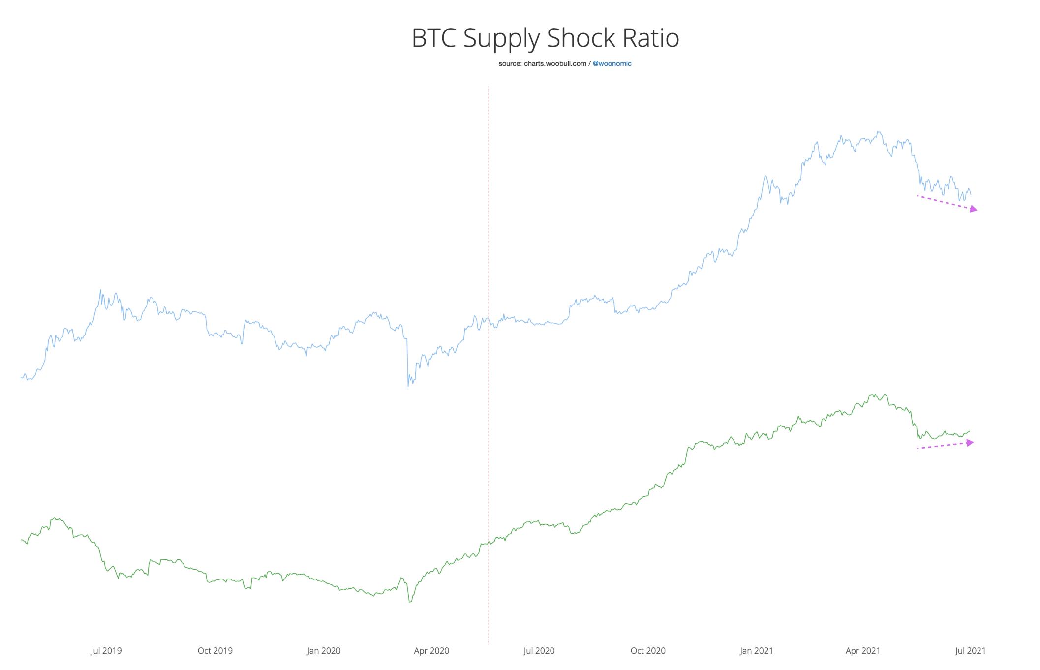 bitcoin trader singapore