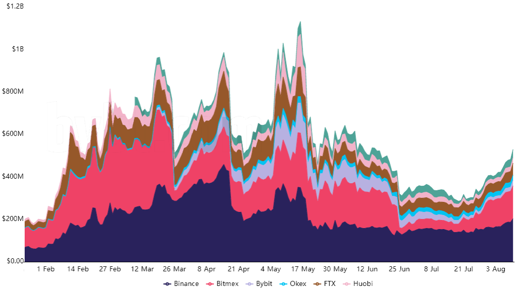 YourCryptoMind 3e8a3c42-6018-462d-969d-807638227584 Cardano price is hot, but data shows pro investors haven't warmed up yet