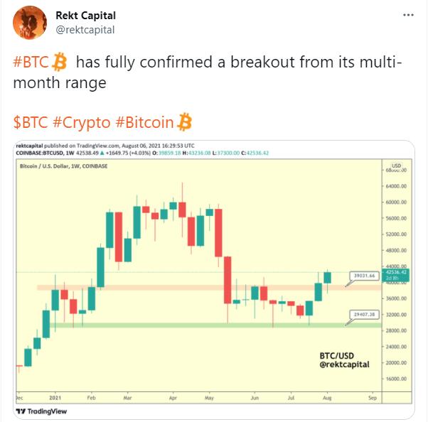 Il prezzo di Bitcoin è stato più alto di adesso per un solo giorno in tutta la sua storia