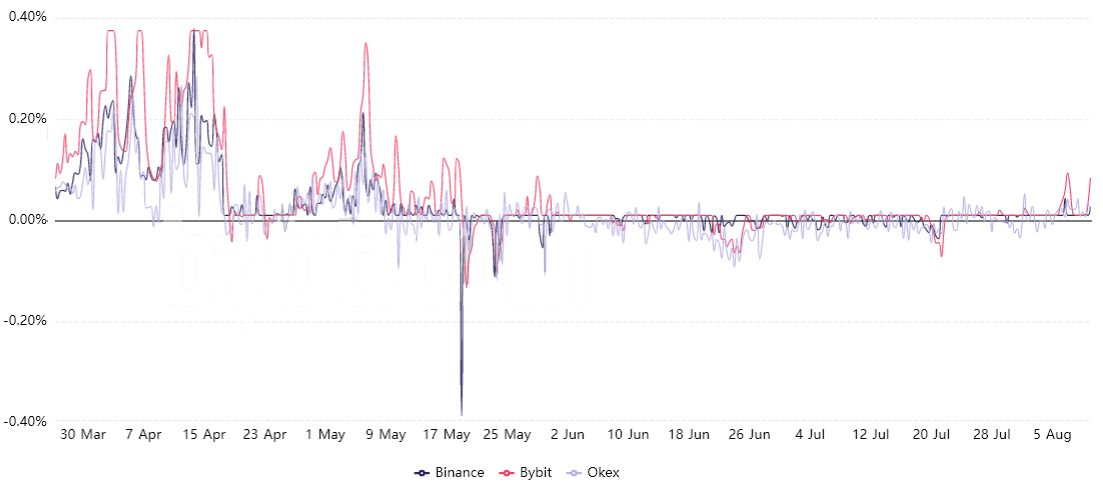 YourCryptoMind bc881d61-3842-4c3b-a57f-554c455d9d02 Cardano price is hot, but data shows pro investors haven't warmed up yet