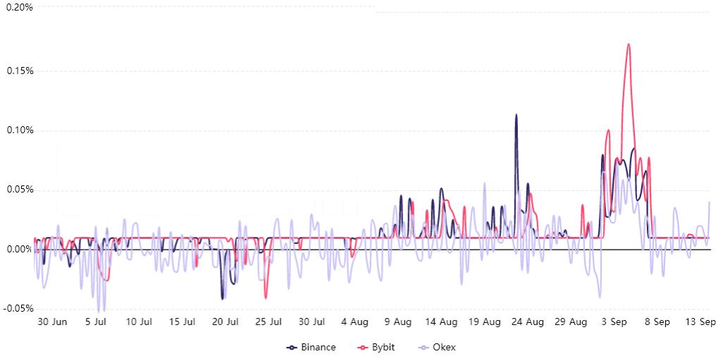 2 vital Ethereum rate metrics increase traders' confidence in $ 3,800 ETH
