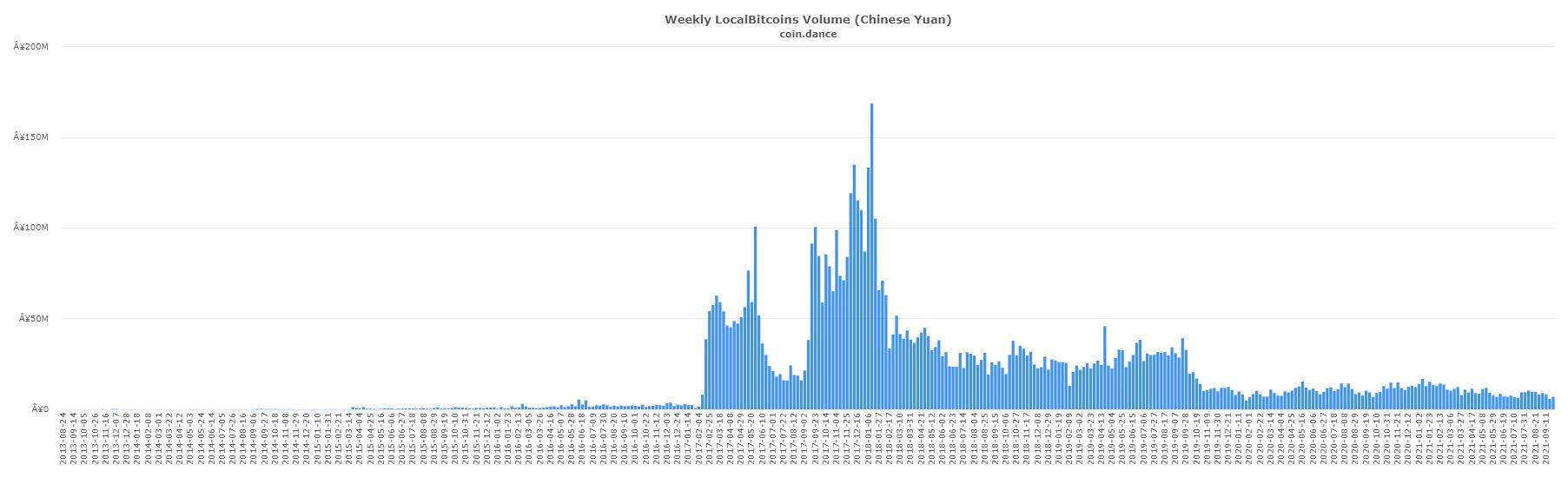 China's crypto holdouts: Bitcoin nodes and OTC desks struggle on