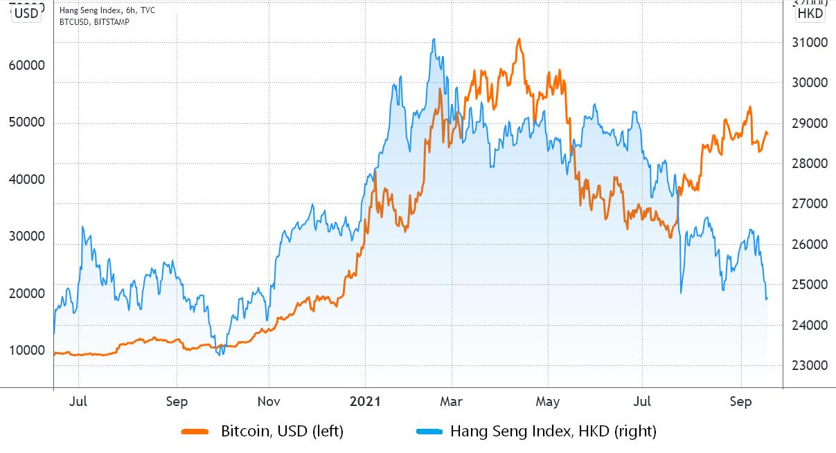 ff623788 71b7 481c b586 4bba994624b9 Đây là lý do tại sao Bitcoin có thể an toàn trước cuộc khủng hoảng thị trường chứng khoán toàn cầu