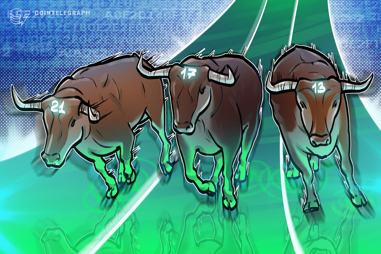 Bitcoin price action in 2021 so far mirrors 2017 — Will it continue?