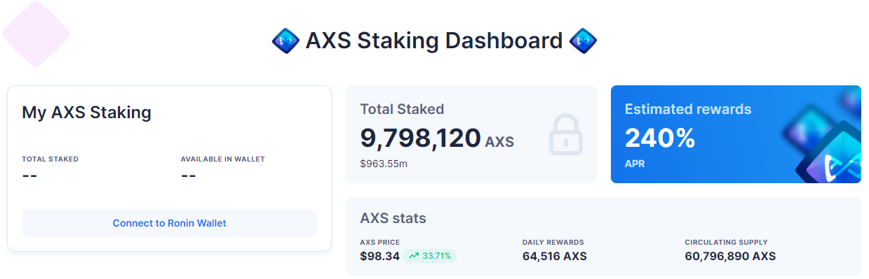Massive airdrop and AXS staking catapult Axie Infinity to a new all-time high2